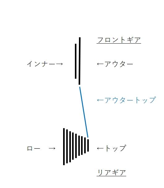 f:id:ishiyan_kin:20200120152236j:plain
