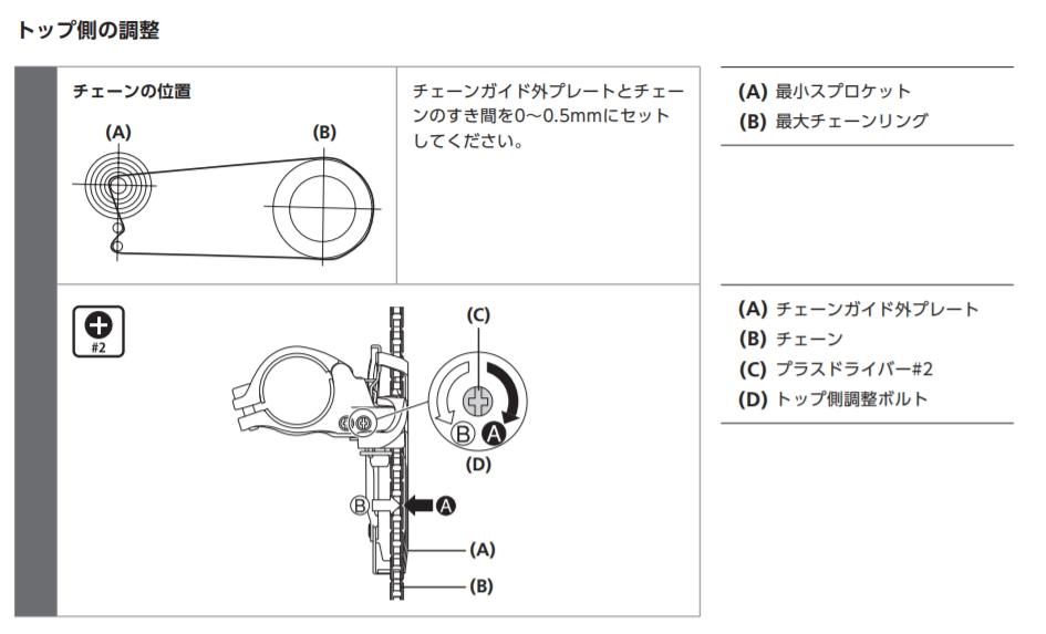 f:id:ishiyan_kin:20200120162124j:plain