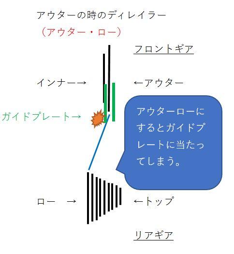 f:id:ishiyan_kin:20200122113133j:plain