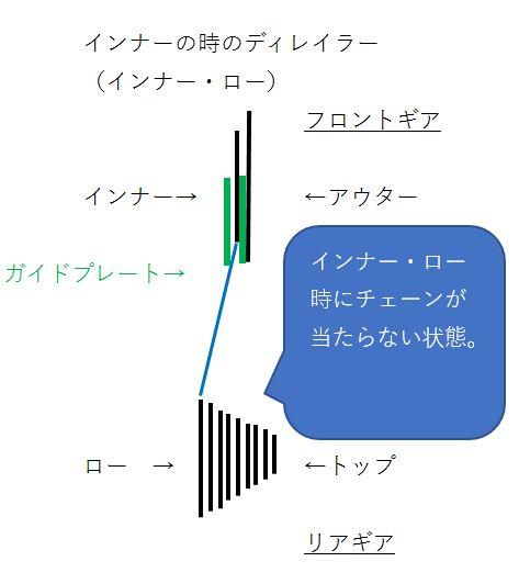 f:id:ishiyan_kin:20200122114032j:plain