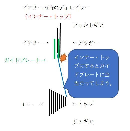 f:id:ishiyan_kin:20200122114143j:plain