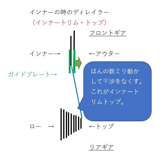 f:id:ishiyan_kin:20200122114342j:plain