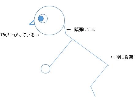 f:id:ishiyan_kin:20200125182506p:plain