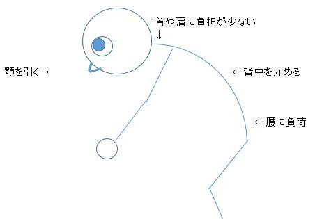 f:id:ishiyan_kin:20200125182849p:plain
