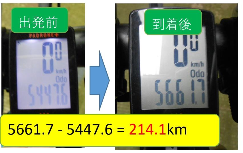 f:id:ishiyan_kin:20200206154819j:plain