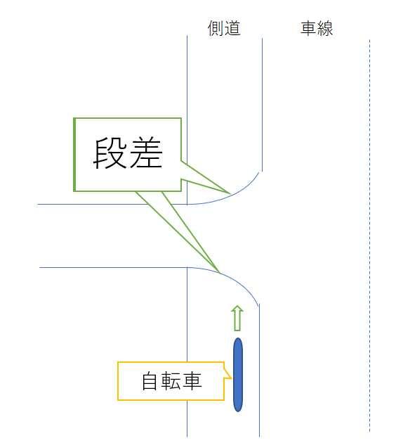 f:id:ishiyan_kin:20200208154143j:plain