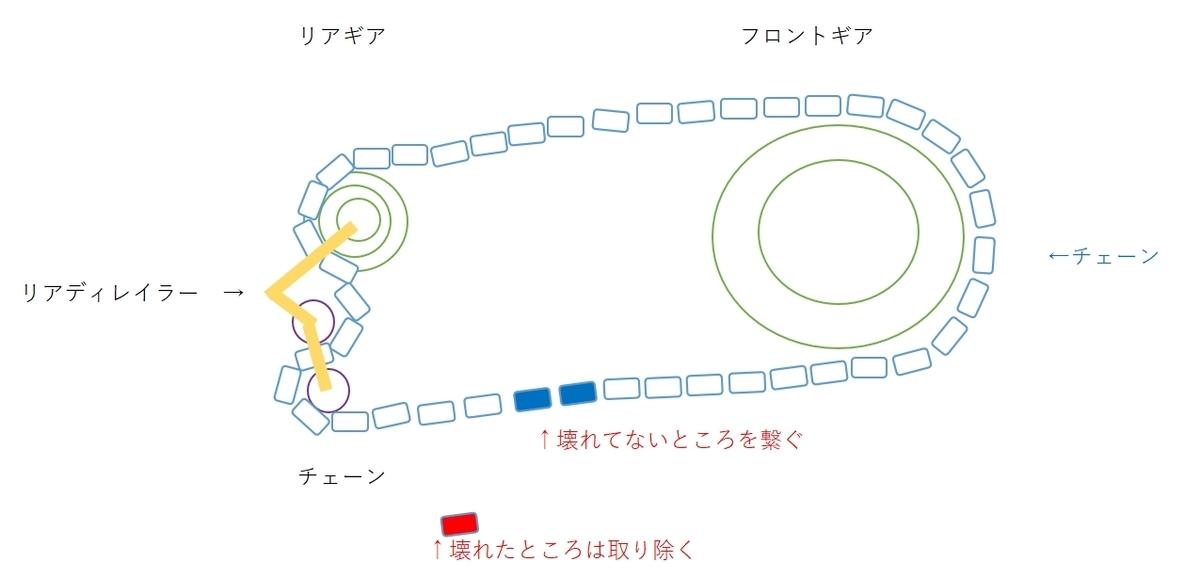 f:id:ishiyan_kin:20200213104333j:plain