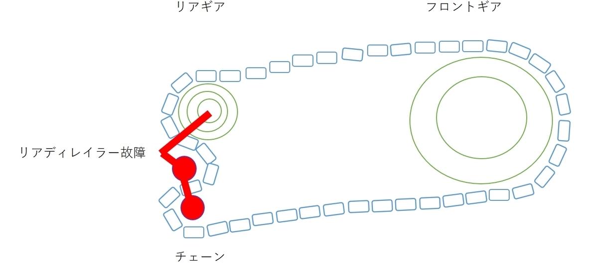 f:id:ishiyan_kin:20200213104731j:plain