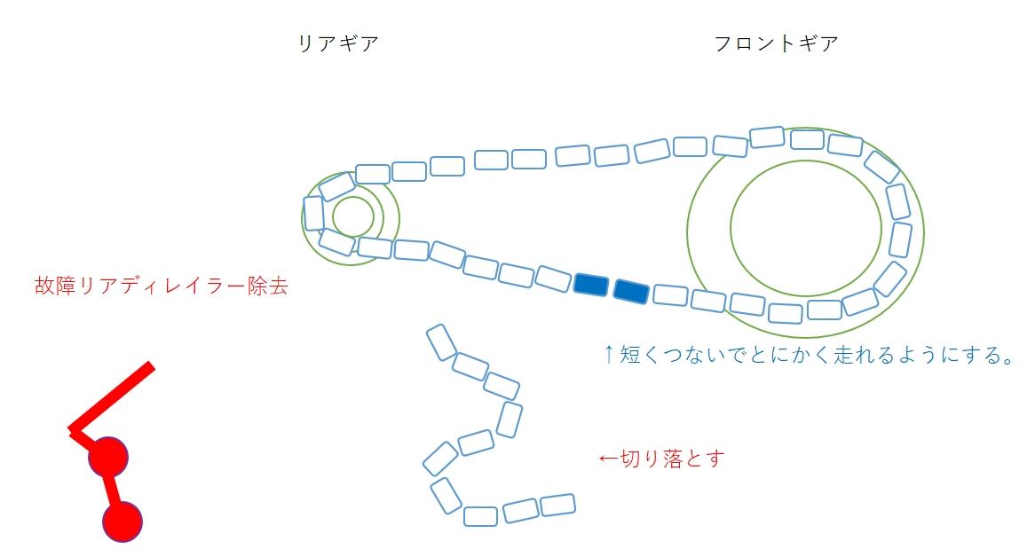 f:id:ishiyan_kin:20200213104911j:plain