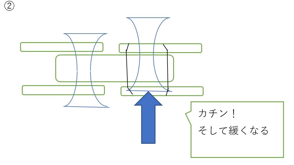 f:id:ishiyan_kin:20200215124422j:plain