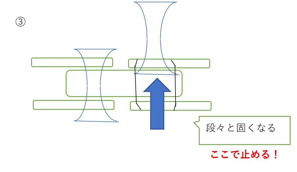 f:id:ishiyan_kin:20200215124722j:plain