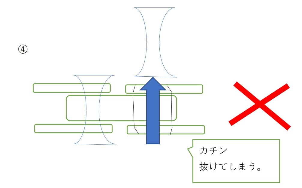 f:id:ishiyan_kin:20200215125246j:plain