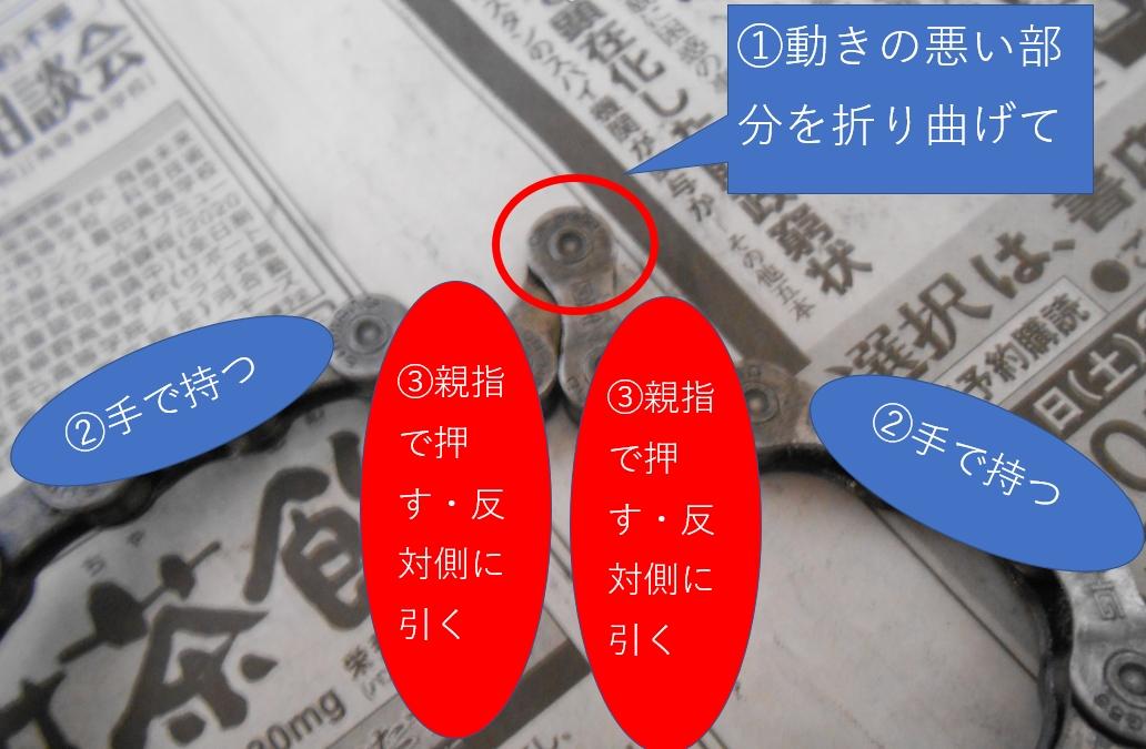 f:id:ishiyan_kin:20200215140204j:plain