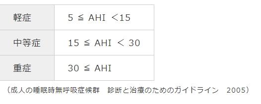 f:id:ishiyan_kin:20200307142212j:plain