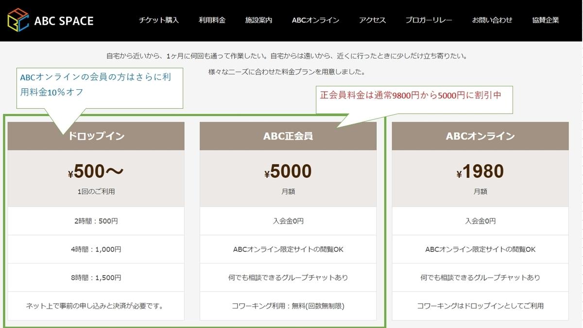 f:id:ishiyan_kin:20200307224052j:plain