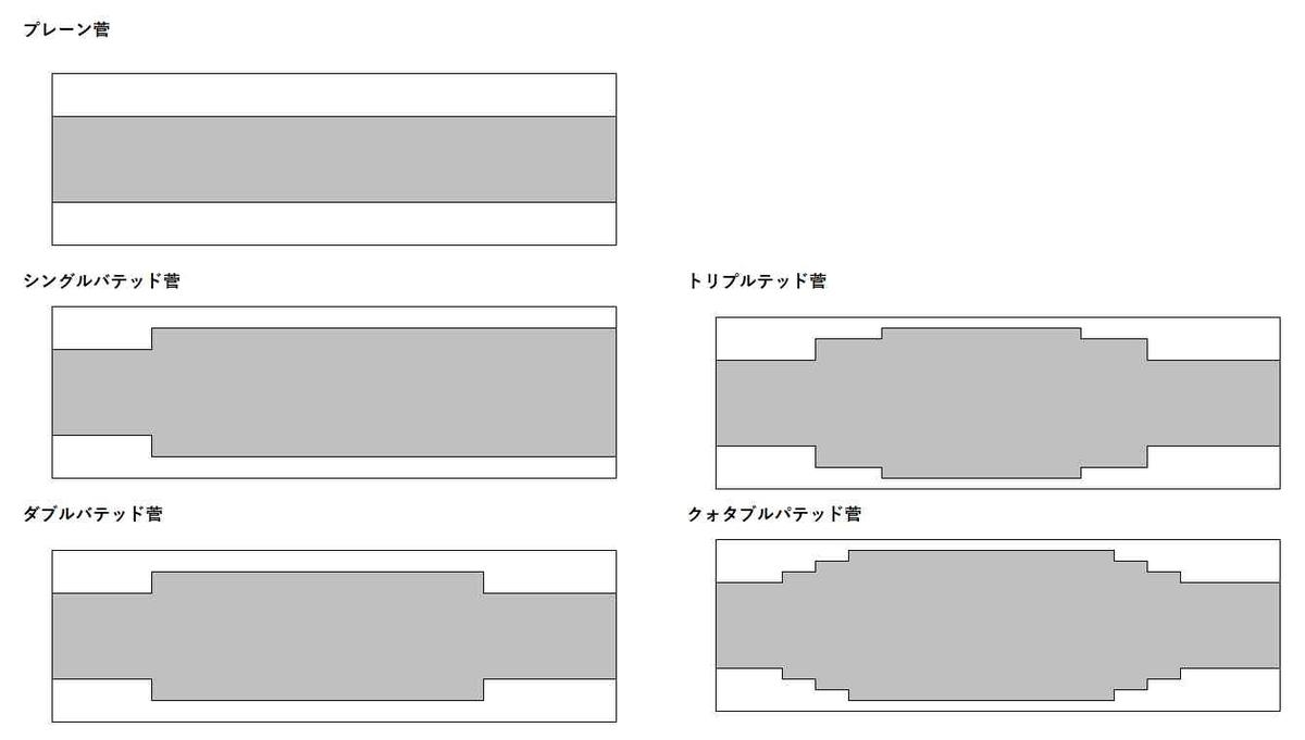 f:id:ishiyan_kin:20200412160604j:plain