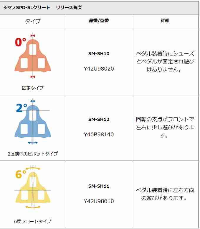 f:id:ishiyan_kin:20200530023355j:plain