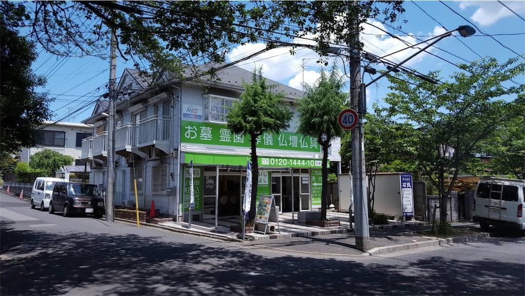 f:id:ishiyoshi1444:20170608025907j:image