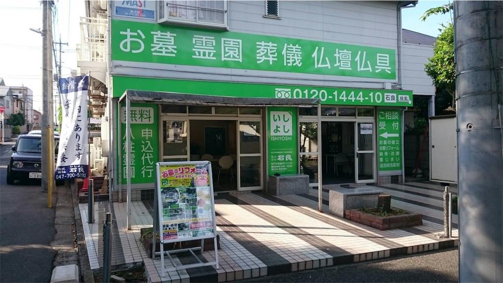 f:id:ishiyoshi1444:20170620143821j:image
