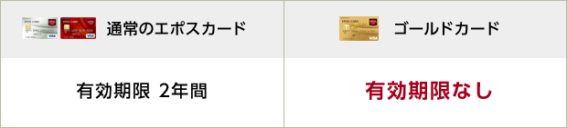 f:id:ishizaka061324:20190617075525p:plain