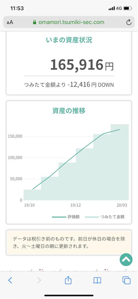 f:id:ishizaka061324:20200315232432p:image