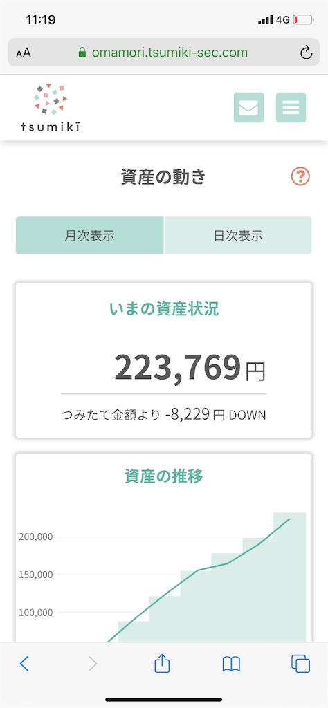 f:id:ishizaka061324:20200516141101p:image
