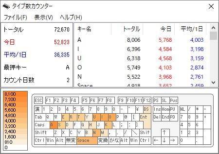f:id:isoemono:20170909195632p:plain