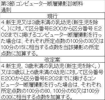 f:id:isomed:20160220024205j:plain