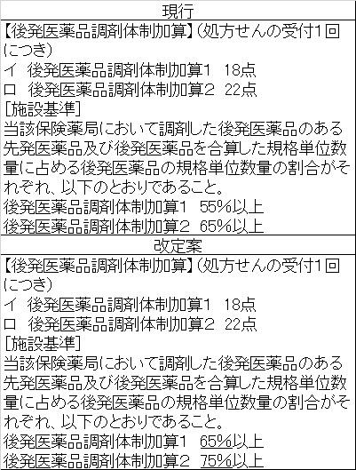 f:id:isomed:20160227233651j:plain