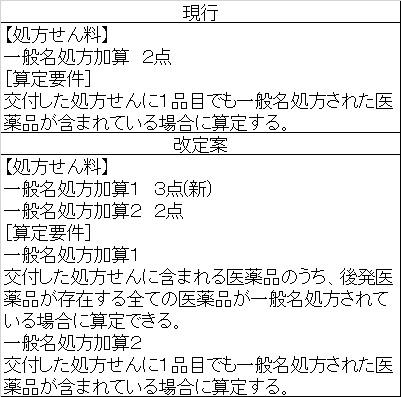 f:id:isomed:20160228100604j:plain