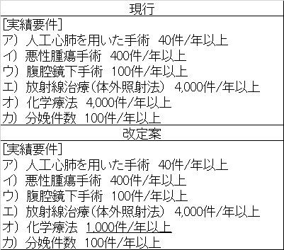 f:id:isomed:20160312121533j:plain