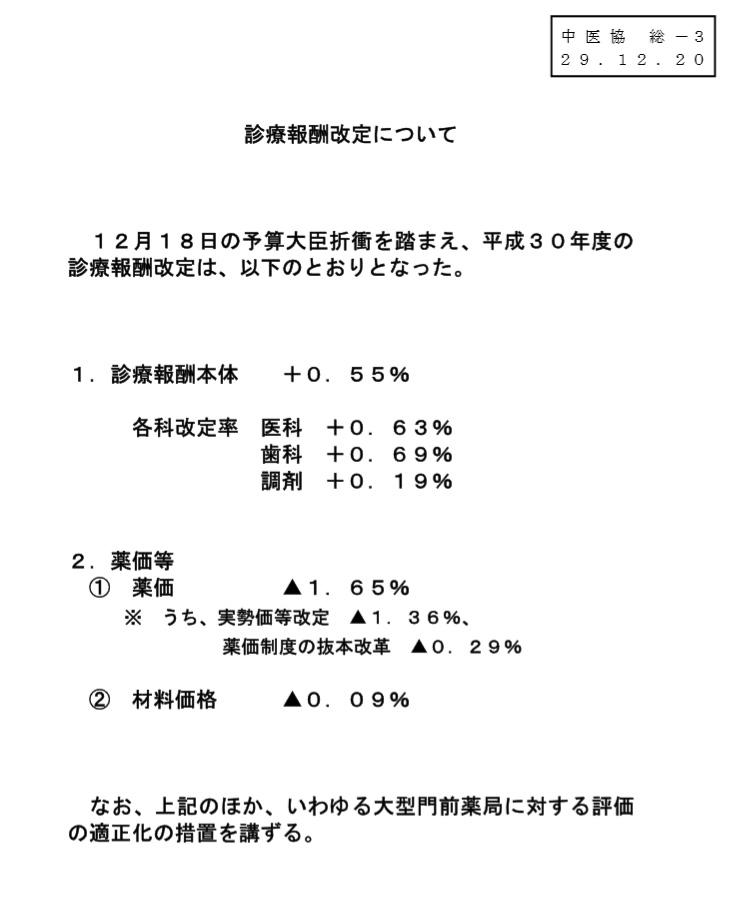 平成28年度診療報酬改定!~栄養指導編~ | たべものカルテ