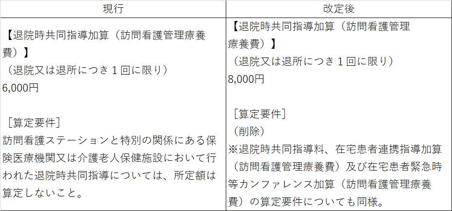f:id:isomed:20180215120557j:plain
