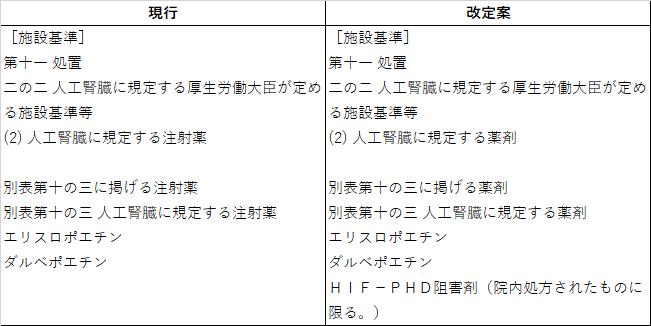 f:id:isomed:20200216180851p:plain
