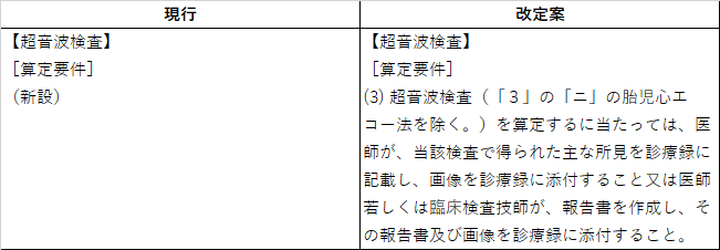 f:id:isomed:20200216183218p:plain