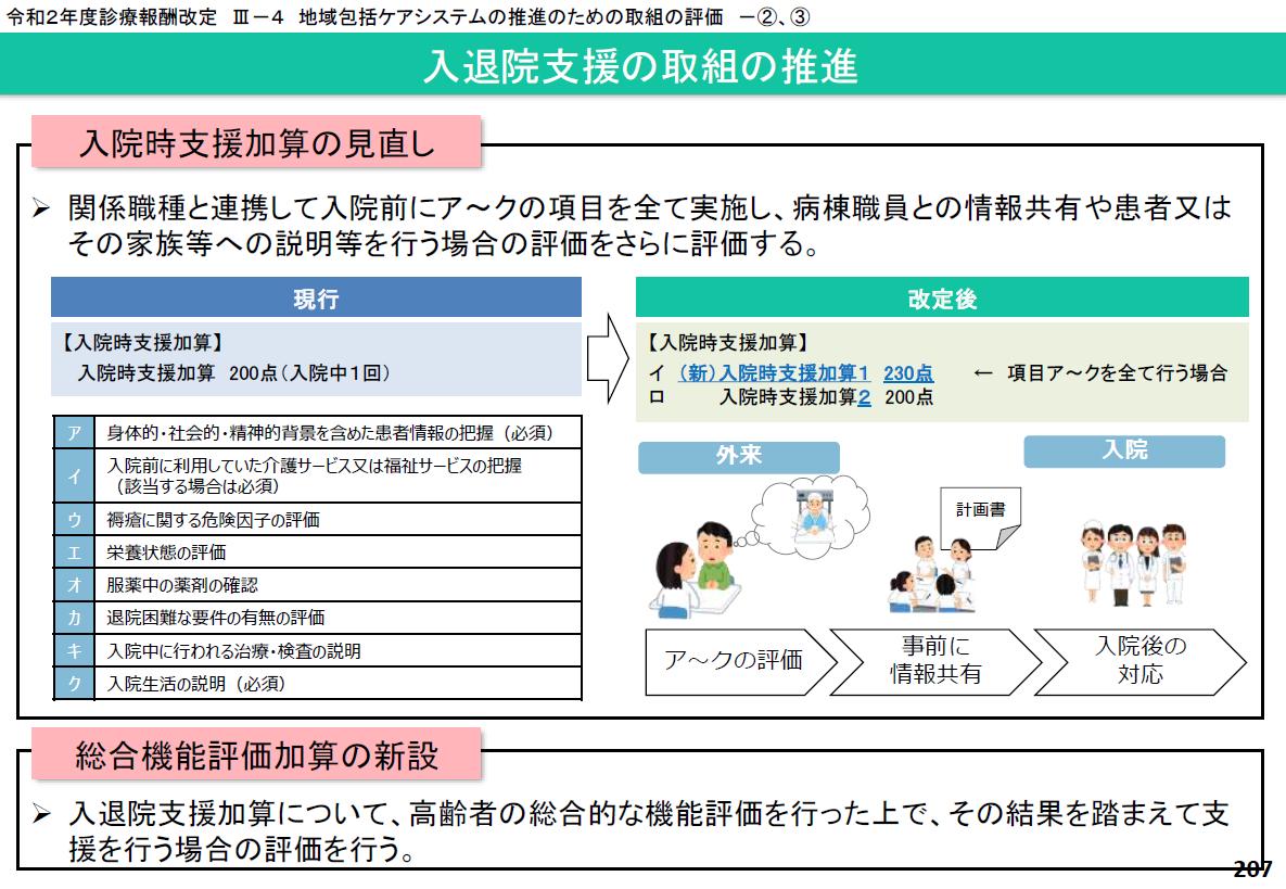 診療 地域 計画 加算 連携