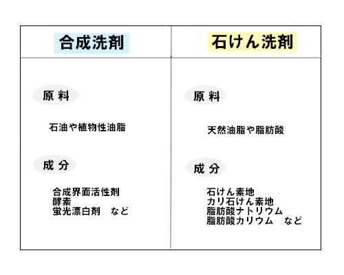 f:id:isomemayu:20170928103532p:plain