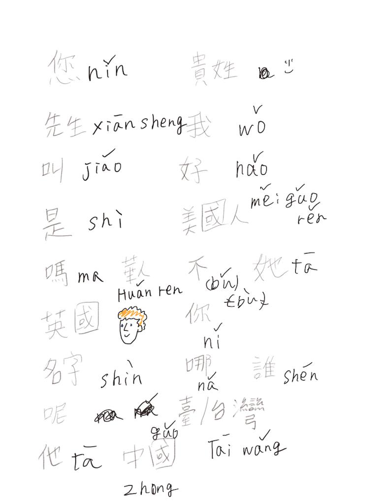 f:id:isoyama0103:20170906222324p:image