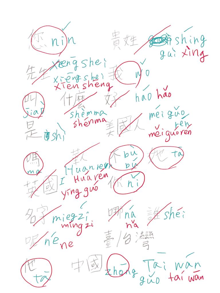 f:id:isoyama0103:20170906222926p:image