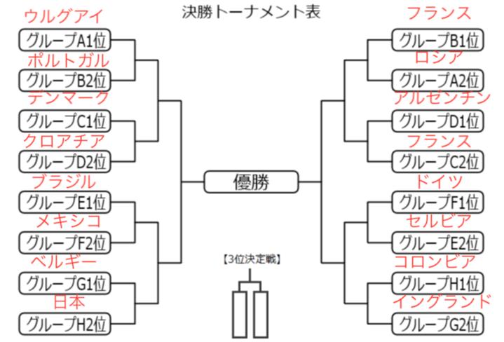 f:id:isozaki789:20180512235016p:plain
