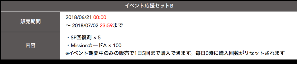 f:id:isozaki789:20180621003453p:plain