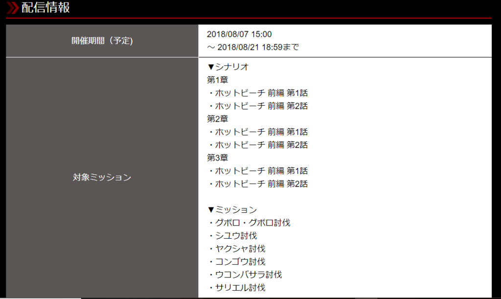 f:id:isozaki789:20180807215435p:plain