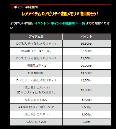 f:id:isozaki789:20180922005907p:plain