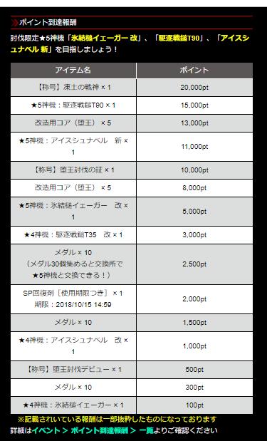 f:id:isozaki789:20181002214018p:plain
