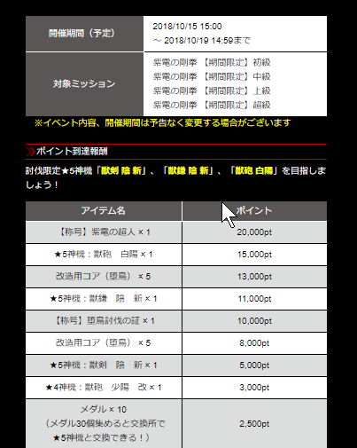 f:id:isozaki789:20181016001640p:plain