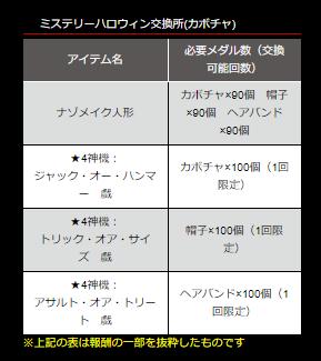 f:id:isozaki789:20181019170745p:plain