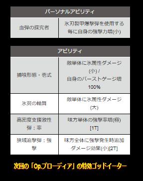 f:id:isozaki789:20181107212235p:plain