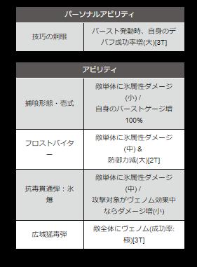f:id:isozaki789:20181107212633p:plain
