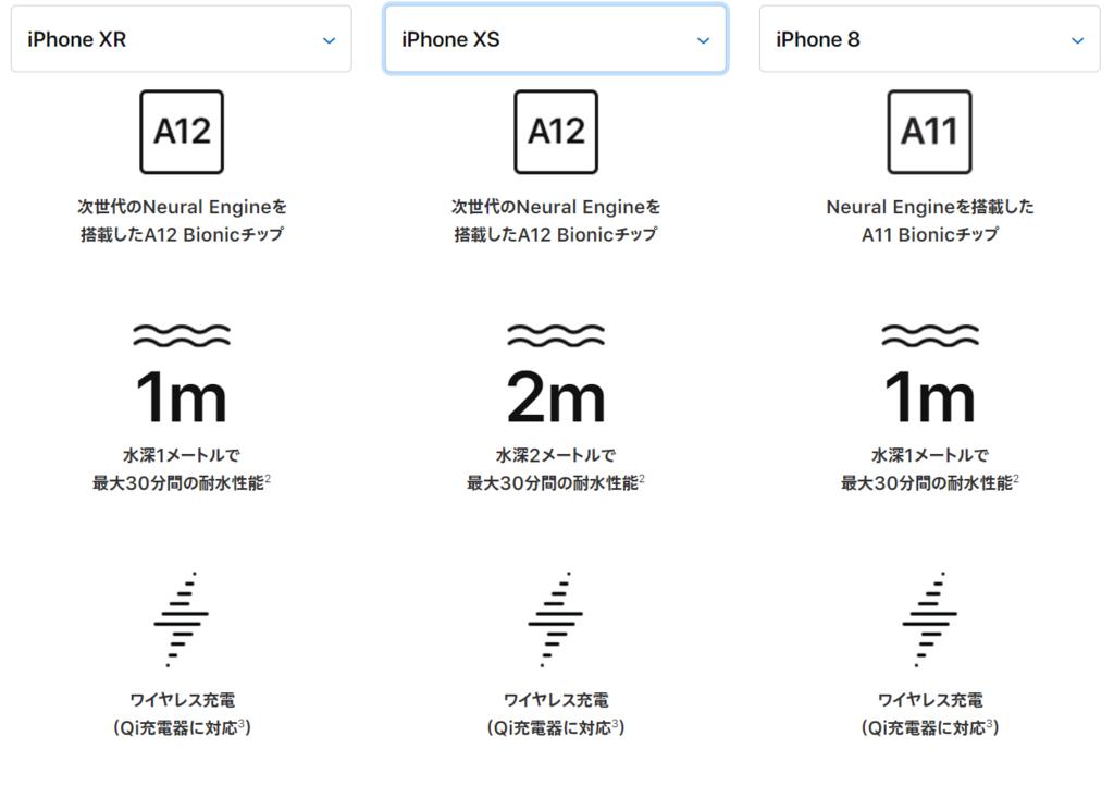 f:id:isozaki789:20190107232227p:plain