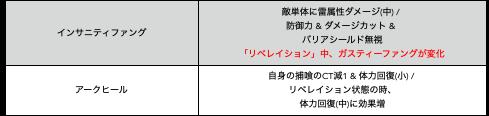 f:id:isozaki789:20190712232427p:plain